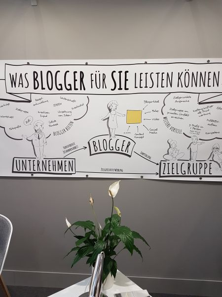 BlogUps